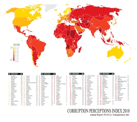 corruption pereptions index 2010